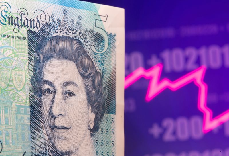 Pound recoups early losses on signs of hawkish turn at BOE