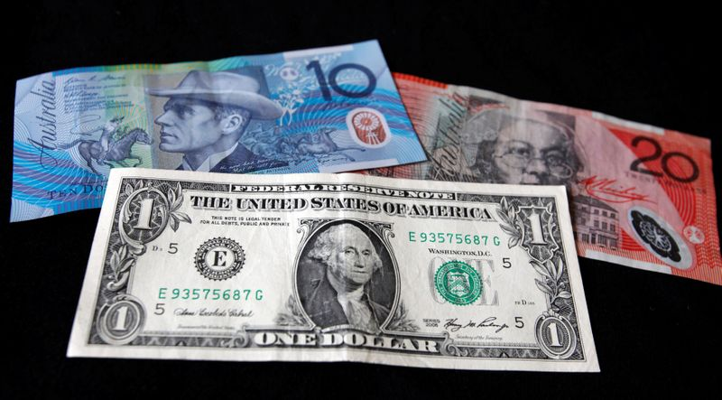 Dollar steadies as markets weigh economic risks, central bank moves