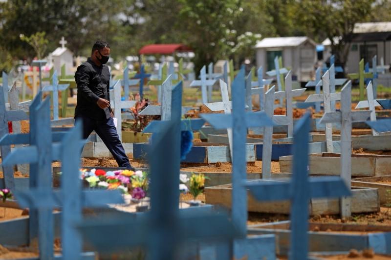Brasil registra 32.443 novos casos e mais 975 mortes por Covid-19