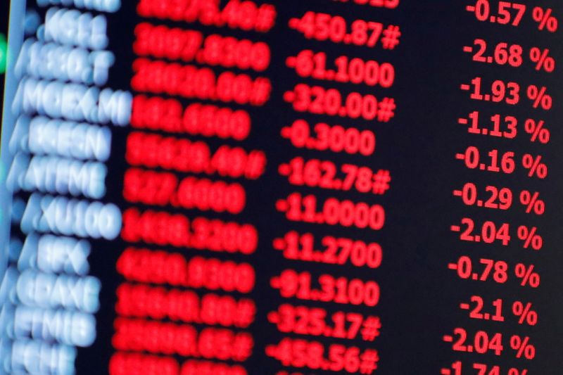 Asian shares on edge in choppy trading, dollar holds gains