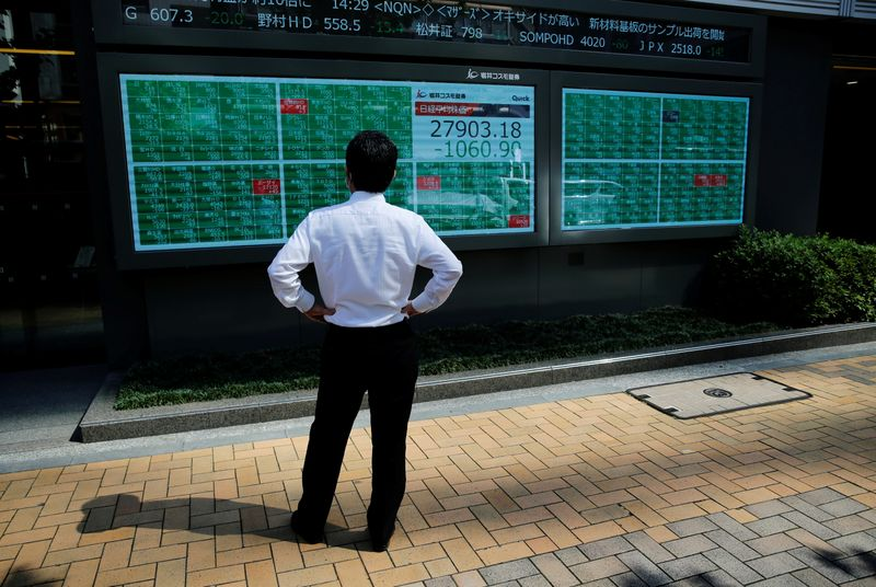 Global markets fall after data shows U.S. inflation cooling