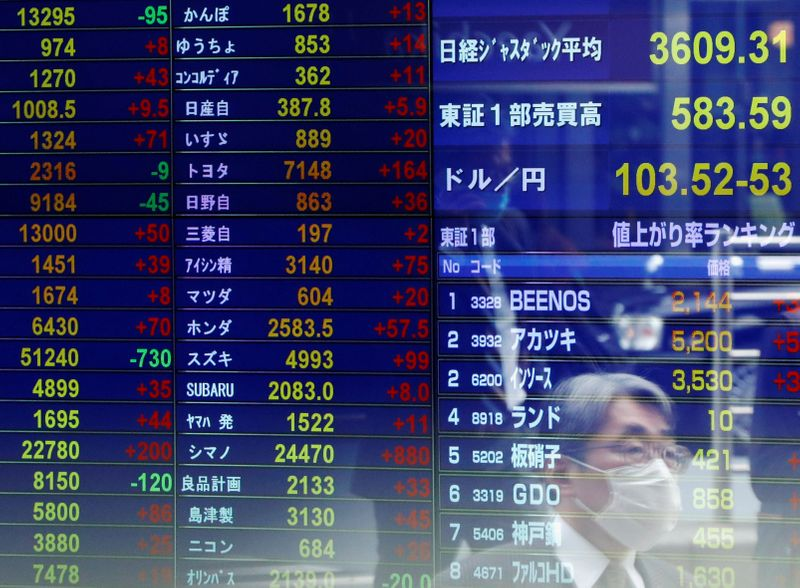 Stocks touch new highs as volatility eases, dollar gains