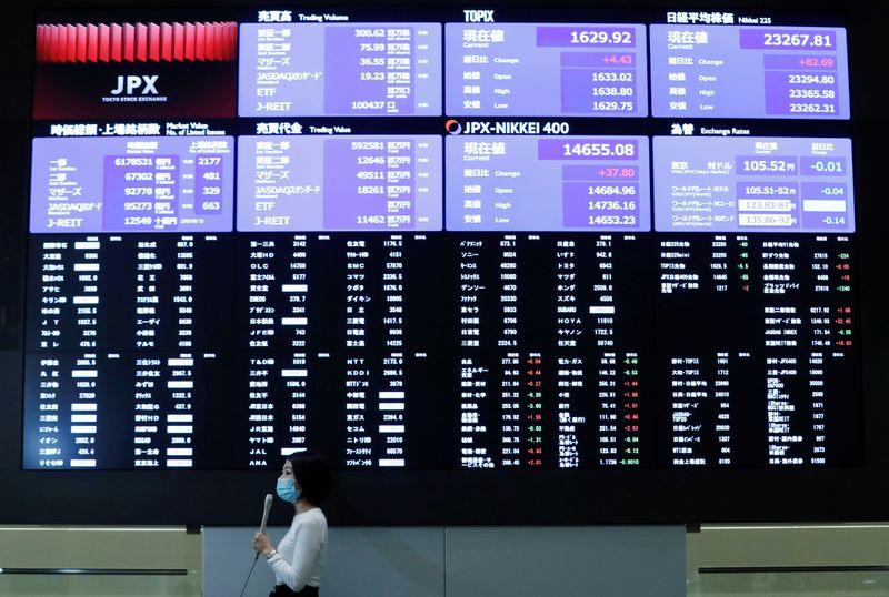 Les actions clôturent près des plus hauts alors que les rendements obligataires baissent