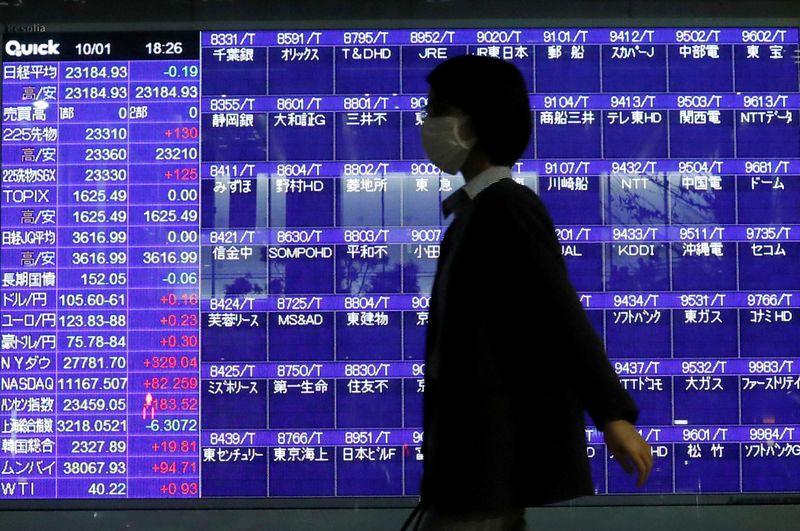 Asian shares hold range as investors eye U.S. CPI