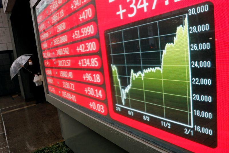 المؤشر نيكي ينخفض اثنين بالمئة في بداية التعامل بطوكيو