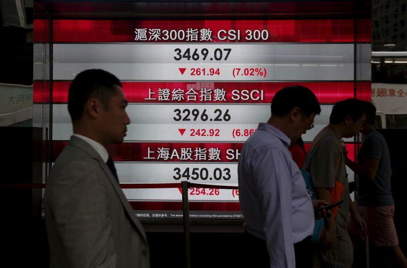 Биржи Китая слабо изменились после