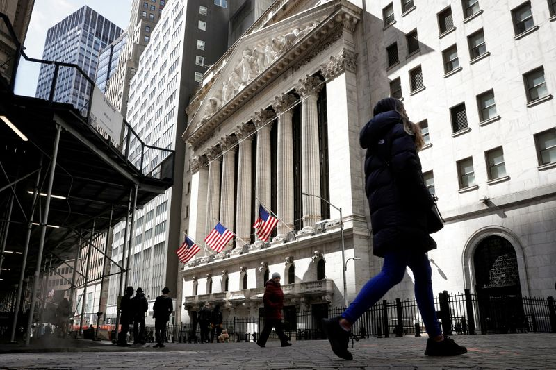 Wall Street ends sharply higher, led by surging Dow