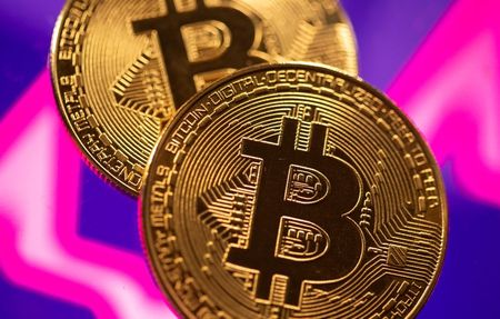bitcoin történelmi piac bitcoin futures market cap