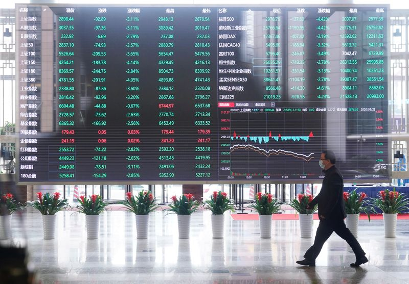 Asian shares pressured by fears over Delta virus variant, U.S. data in focus