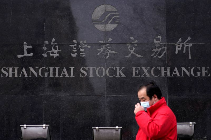 Китайские акции закрылись в минусе вслед за сектором здравоохранения, техсектором